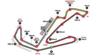 Course MotoGP 2017 : Grand Prix de Saint-Marin !